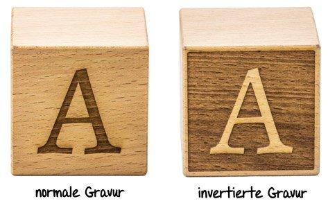 Unterschied normal und invertiert